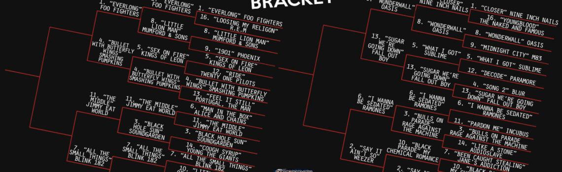 bracket 3&4 round 3
