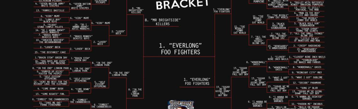 Bracket Championship