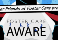 Foster Care Aware 2020